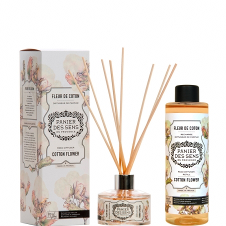 Reed diffuser and its...